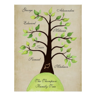 Créez votre propre affiche d arbre généalogique