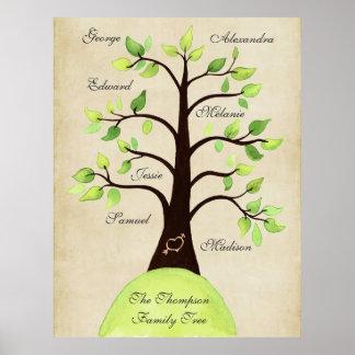 Créez votre propre affiche d'arbre généalogique