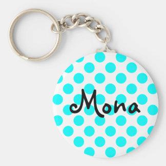 Créez votre propre point de polka personnalisé porte-clé rond