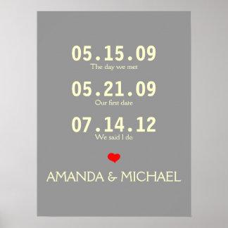 Dates principales de couples posters