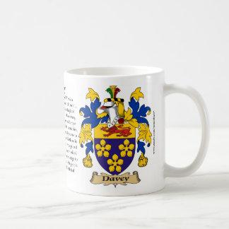 Davey, l'origine, la signification et la crête mug