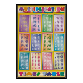 tables de multiplications posters tables de multiplications affiches