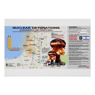 Det0nations nucléaires - L'Israël 1 Posters