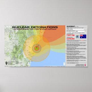 Détonations nucléaires - Australie Posters