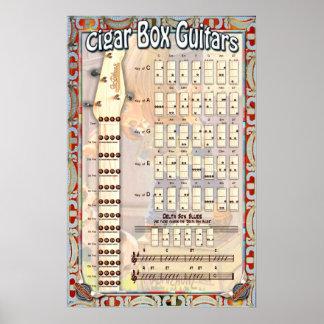 Diagramme de corde de guitare de boîte à cigares poster