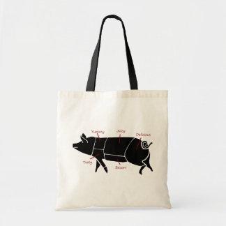 Diagramme de diagramme drôle de boucher de porc sacs fourre-tout