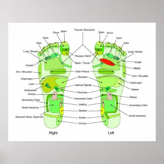 Diagramme de digitopuncture de pied poster