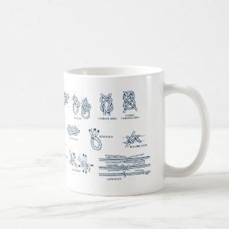 Diagramme de la façon attacher les noeuds et les mug
