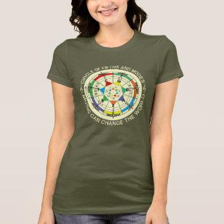 Diagramme de modes de musique et cercle des t-shirt
