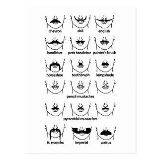 Diagramme de moustache carte postale