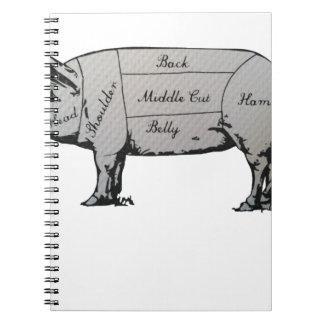 Diagramme de porc carnet