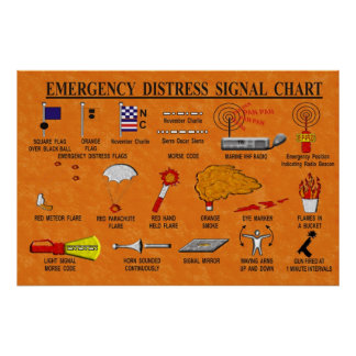 Diagramme de signal de détresse de secours posters