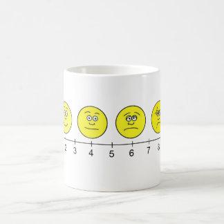 Diagramme d'échelle de douleur mug