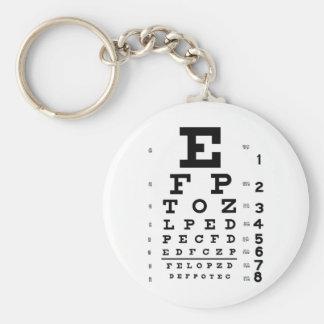 Diagramme d'oeil porte-clé rond
