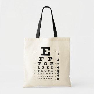 Diagramme d'oeil sacs