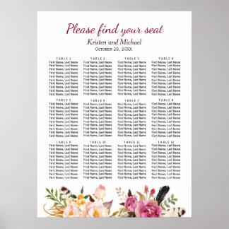 Diagramme floral rustique élégant d'allocation des poster
