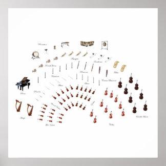Disposition d'orchestre posters