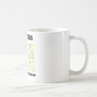 Distributeurs prolifiques de bactéries d'amour de mug blanc
