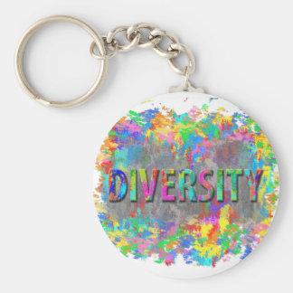 Diversité Porte-clé Rond