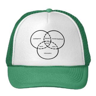 dork nerd de crétin de geek de diagramme de venn casquettes de camionneur