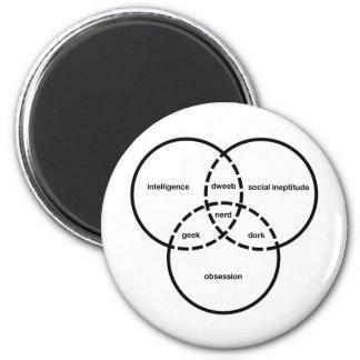dork nerd de crétin de geek de diagramme de venn magnet rond 8 cm