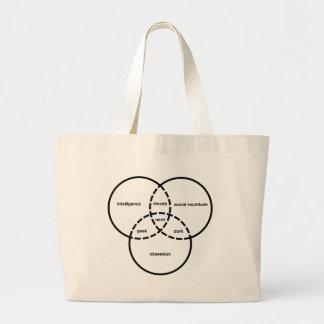 dork nerd de crétin de geek de diagramme de venn sac en toile jumbo
