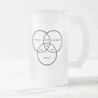 dork nerd de crétin de geek de diagramme de venn mug