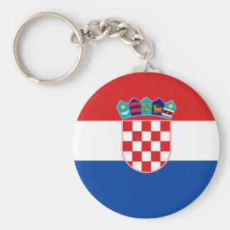Drapeau croate porte-clé rond