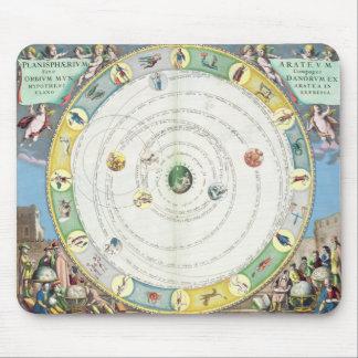 Dressez une carte décrire le mouvement des planète tapis de souris