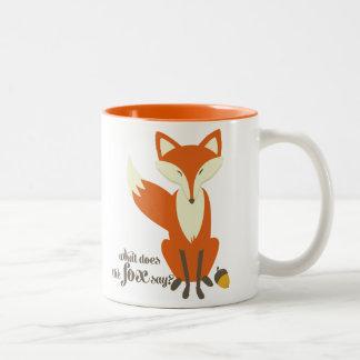 Drôle ce qui fait le Fox pour indiquer la tasse