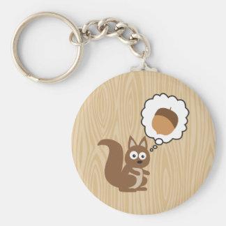 Écureuil pensant à l'écrou porte-clé rond