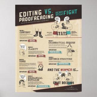 Édition CONTRE corriger sur épreuves Infographic Posters