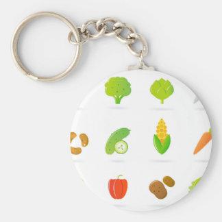 Édition tirée par la main végétale d'art : porte-clé rond