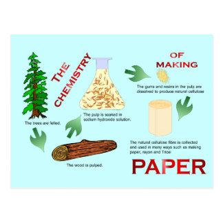 Éducation, la Science, chimie de papier Carte Postale