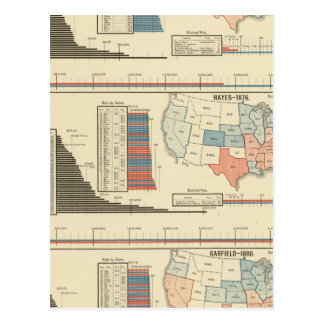 Élections présidentielles 1872-1880 carte postale