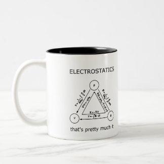 Électrostatique qui est à peu près lui [la tasse 2 couleurs
