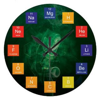 Éléments chimiques et horloge de Tableau