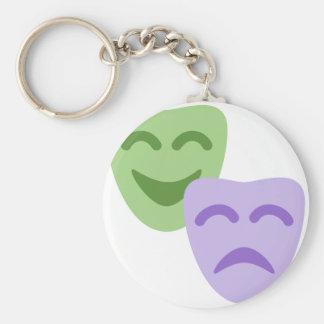 Emoji Twitter - Drama Theater Porte-clés