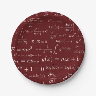 Équations des plaques à papier de maths et de la assiettes en papier