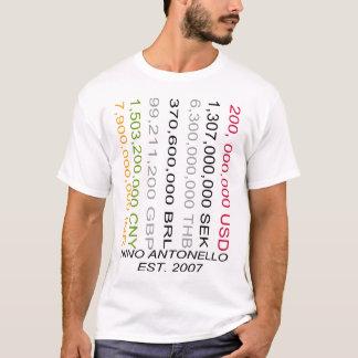 Est de Nino Antonello. 2007 deux cents millions de T-shirt