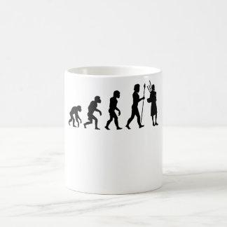 Évolution de cornemuses mug