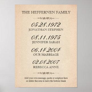 Famille de trois événements importants posters