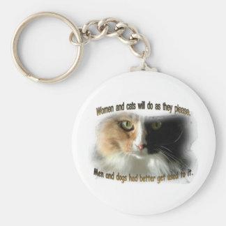 Femmes et chats… porte-clé rond