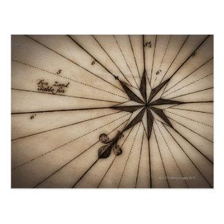 Fermez-vous du rose de vent sur la carte antique carte postale