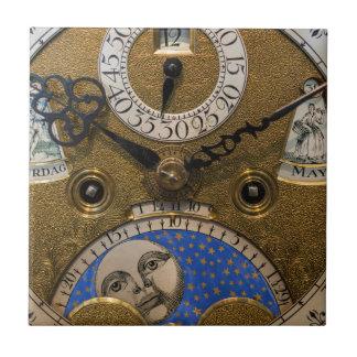 Fermez-vous d'une vieille horloge, Allemagne Carreau