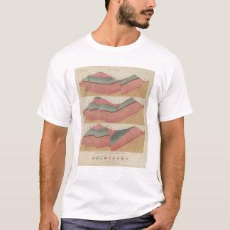 Feuille 2 de secteur d'extraction de parc de t-shirt
