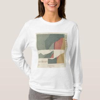 Feuille de secteur d'extraction de Lenado T-shirt