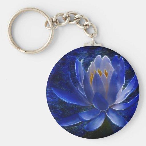 fleur de lotus et sa signification porte cl zazzle. Black Bedroom Furniture Sets. Home Design Ideas