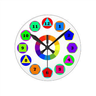formes de la géométrie horloge ronde