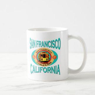 Funiculaire de San Francisco Mugs